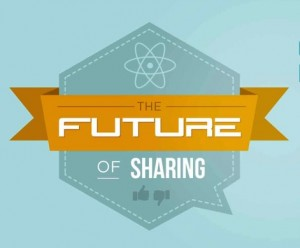Future of online sharing