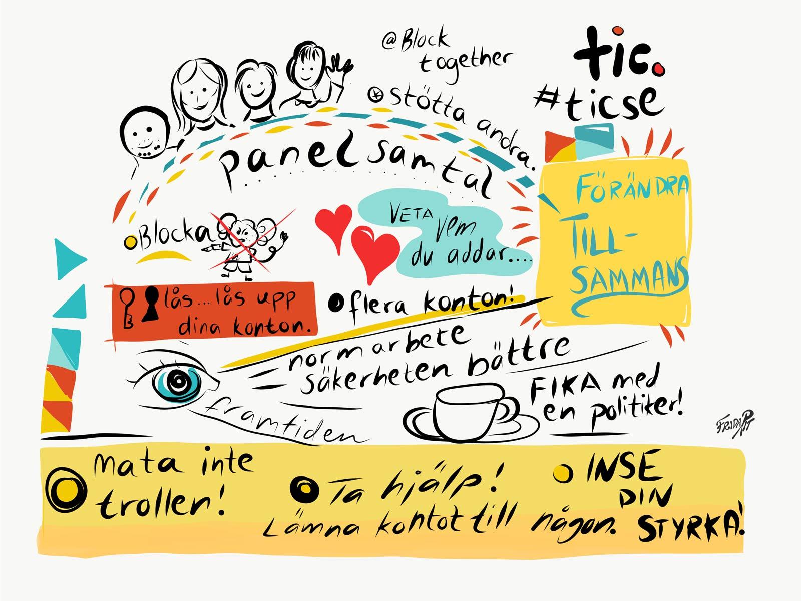 Graphic recording av paneldebatten om bloggdrev, näthat och politik. Av Frida Panoussis, fridarit.se.